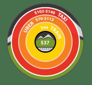 lightrail rates